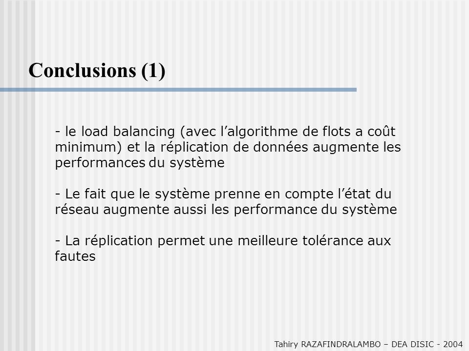 Tahiry RAZAFINDRALAMBO – DEA DISIC - 2004 Conclusions (1) - le load balancing (avec lalgorithme de flots a coût minimum) et la réplication de données augmente les performances du système - Le fait que le système prenne en compte létat du réseau augmente aussi les performance du système - La réplication permet une meilleure tolérance aux fautes