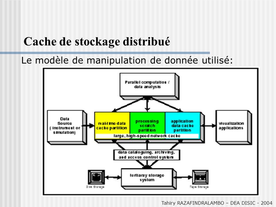 Tahiry RAZAFINDRALAMBO – DEA DISIC - 2004 Cache de stockage distribué: «DPSS» Distributed Parallel Storage System Larchitecture DPSS (basé sur le modèle précédent):