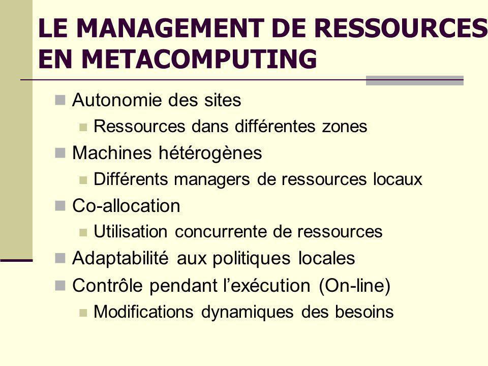 SOLUTIONS Architecture centralisée Historique – toujours utilisée Peu extensible Répond mal aux problèmes spécifiques du Metacomputing Architecture distribuée Bien adapté....