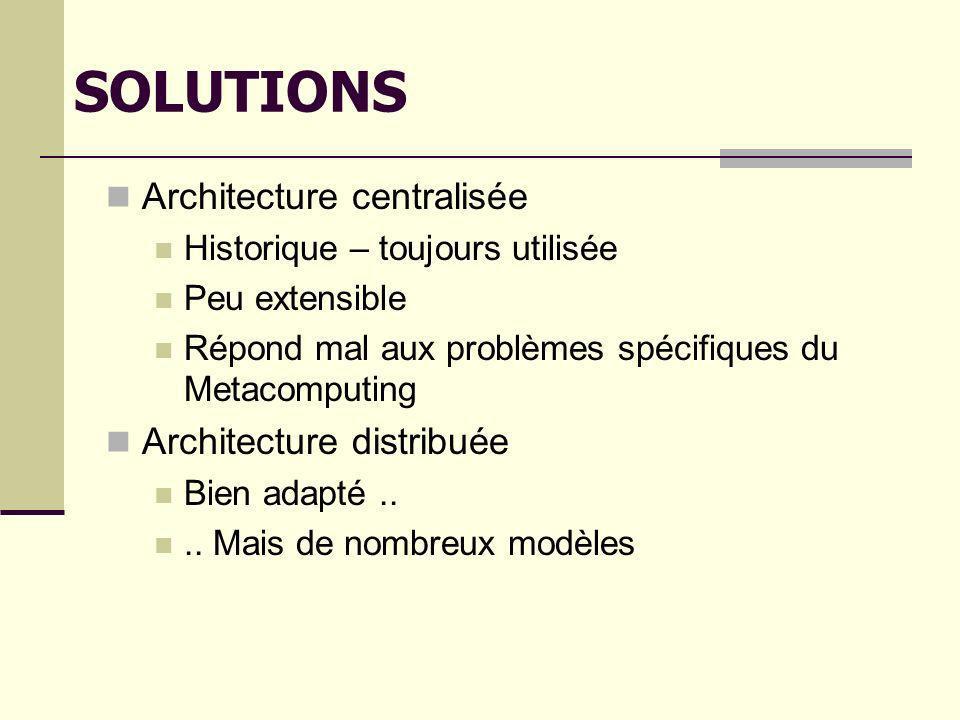 PLAN DES PRESENTATIONS Une architecture de management de ressources distribuée Application de modèles économiques au management de ressources Utilisation de « Matchmaker » distribués pour mettre en relation le client et le fournisseur de la ressource