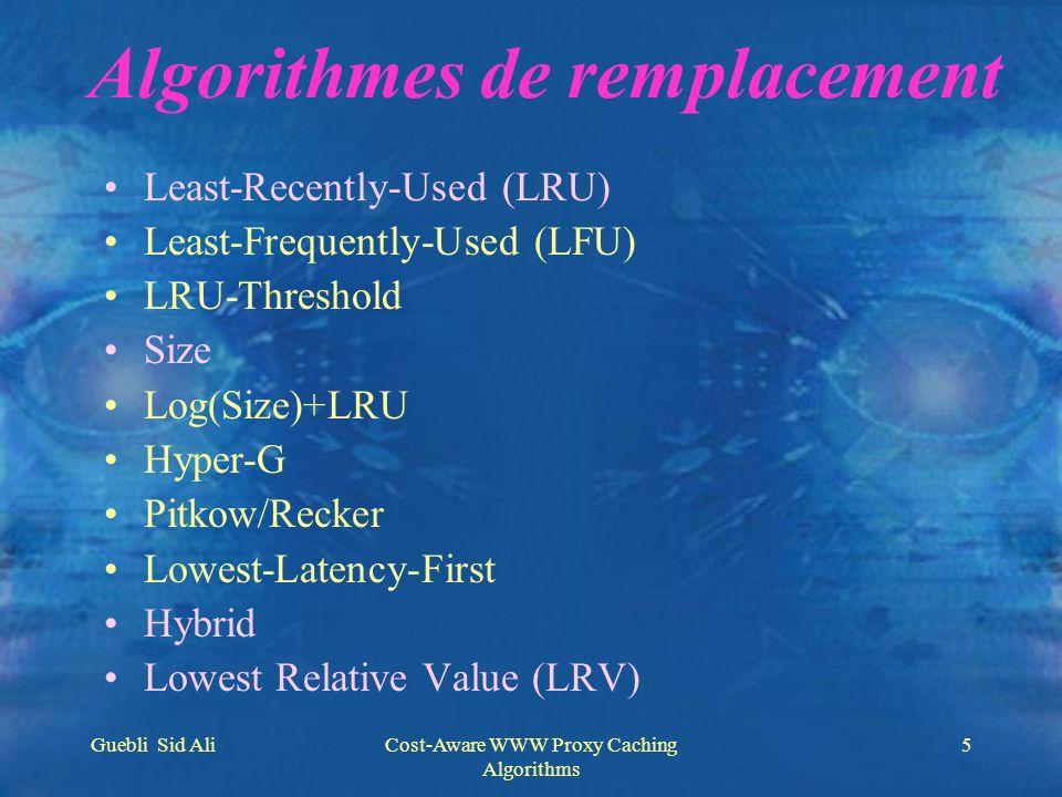 Guebli Sid AliCost-Aware WWW Proxy Caching Algorithms 6 Localité temporelle La probabilité de référencer un document décroît dés que le temps de dernière référence augmente.