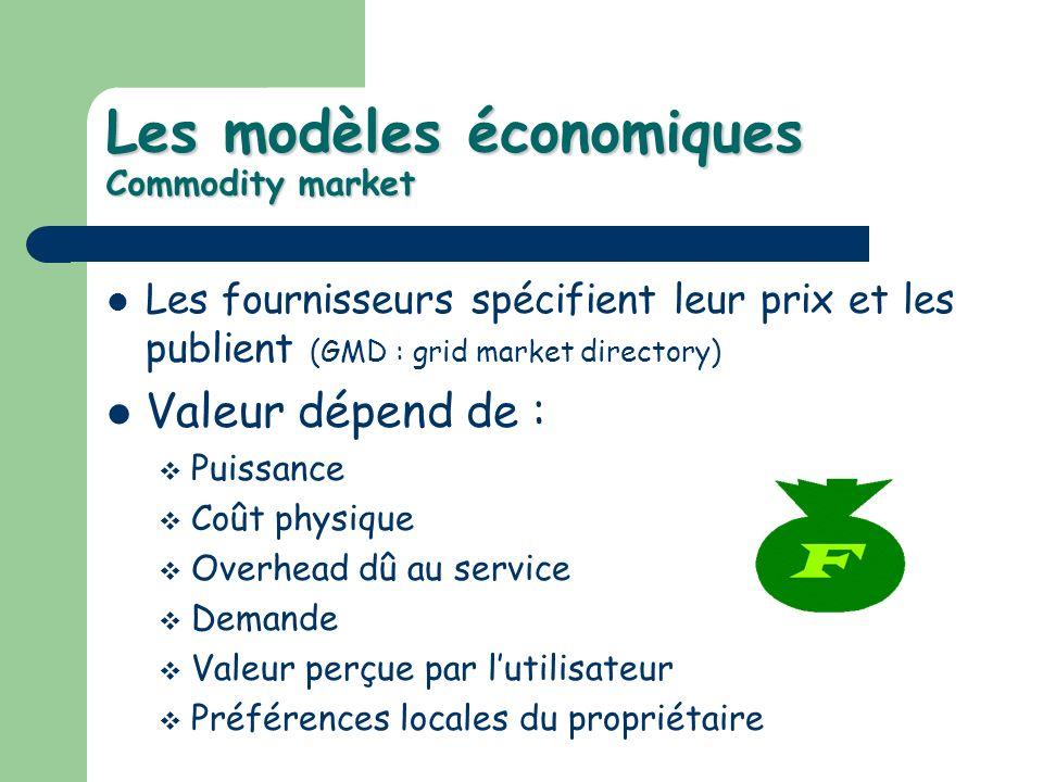 Les modèles économiques Commodity market Les fournisseurs spécifient leur prix et les publient (GMD : grid market directory) Valeur dépend de : Puissa