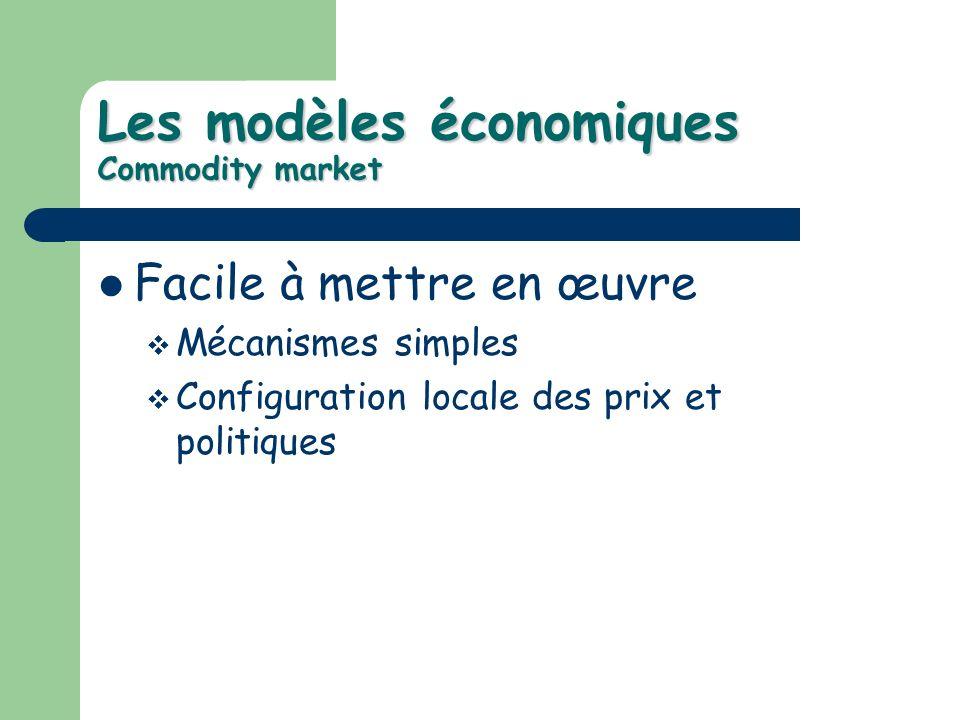 Les modèles économiques Commodity market Facile à mettre en œuvre Mécanismes simples Configuration locale des prix et politiques