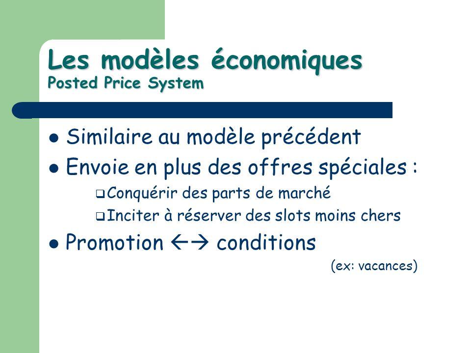 Les modèles économiques Posted Price System Similaire au modèle précédent Envoie en plus des offres spéciales : Conquérir des parts de marché Inciter à réserver des slots moins chers Promotion conditions (ex: vacances)