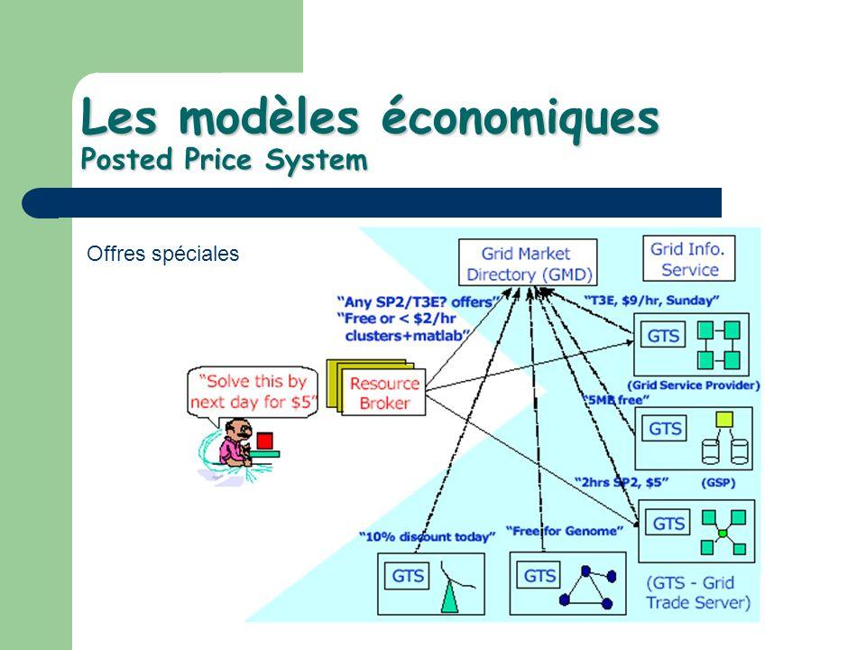 Les modèles économiques Posted Price System Offres spéciales