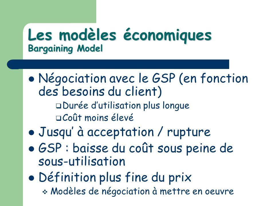 Les modèles économiques Bargaining Model Négociation avec le GSP (en fonction des besoins du client) Durée dutilisation plus longue Coût moins élevé Jusqu à acceptation / rupture GSP : baisse du coût sous peine de sous-utilisation Définition plus fine du prix Modèles de négociation à mettre en oeuvre