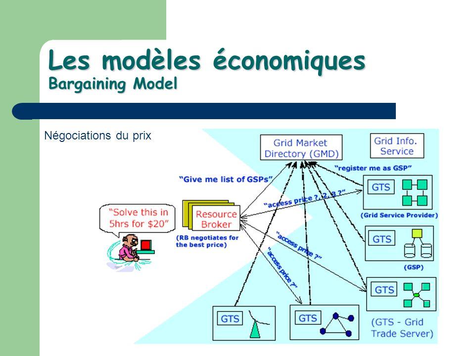 Les modèles économiques Bargaining Model Négociations du prix