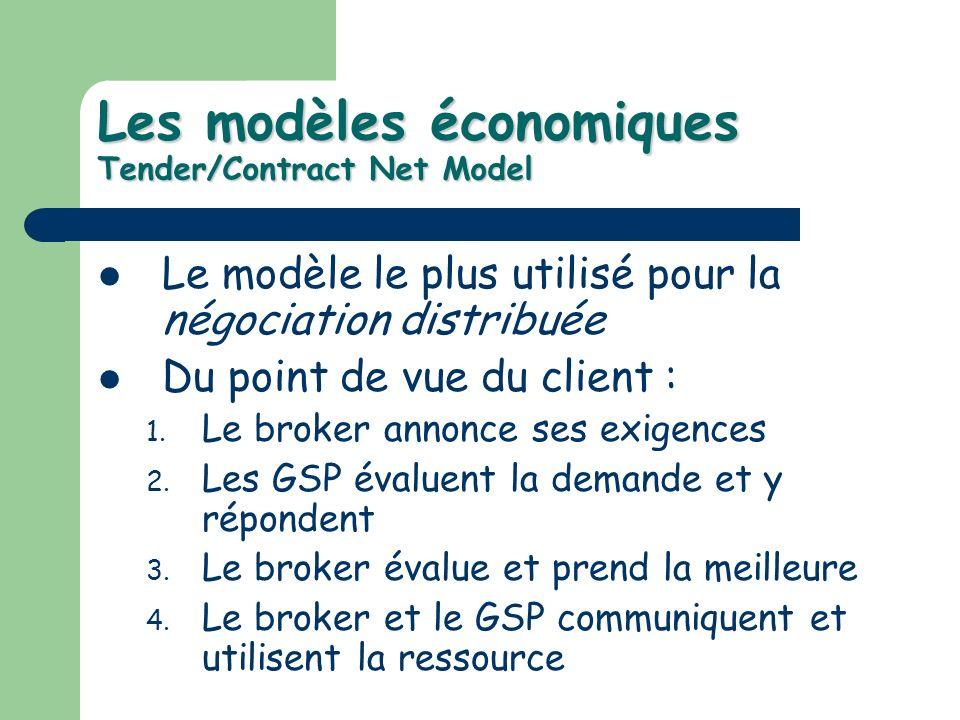 Les modèles économiques Tender/Contract Net Model Le modèle le plus utilisé pour la négociation distribuée Du point de vue du client : 1. Le broker an