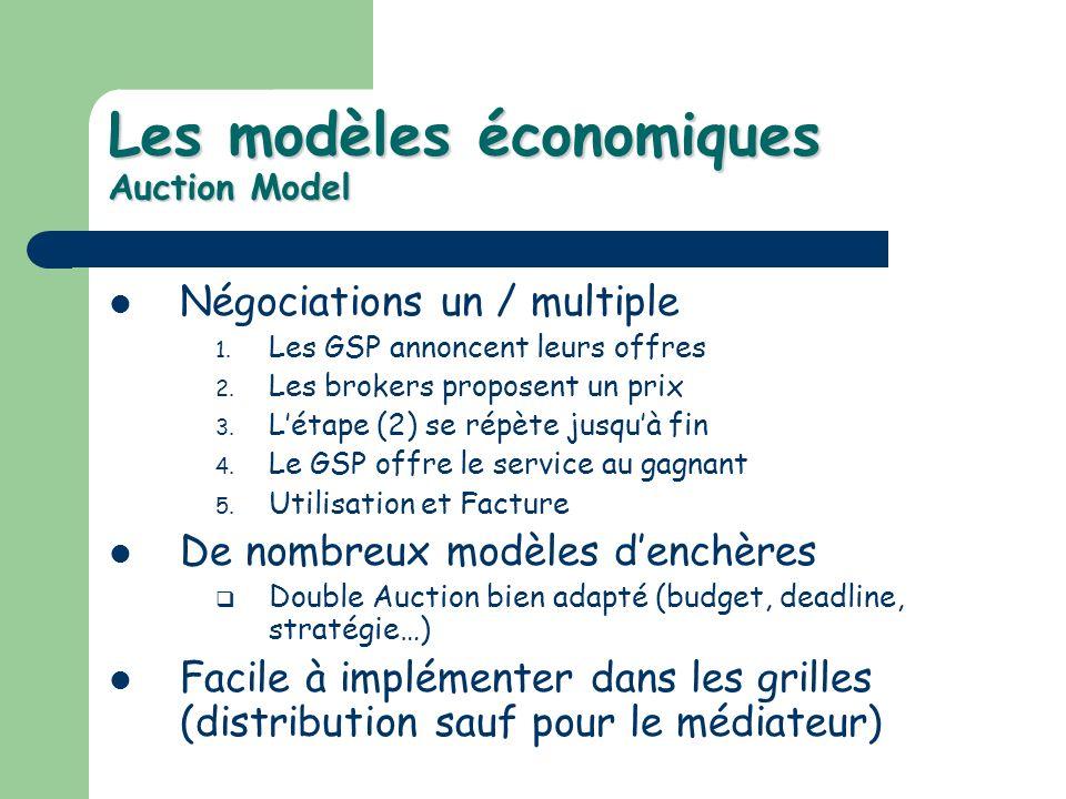 Les modèles économiques Auction Model Négociations un / multiple 1. Les GSP annoncent leurs offres 2. Les brokers proposent un prix 3. Létape (2) se r