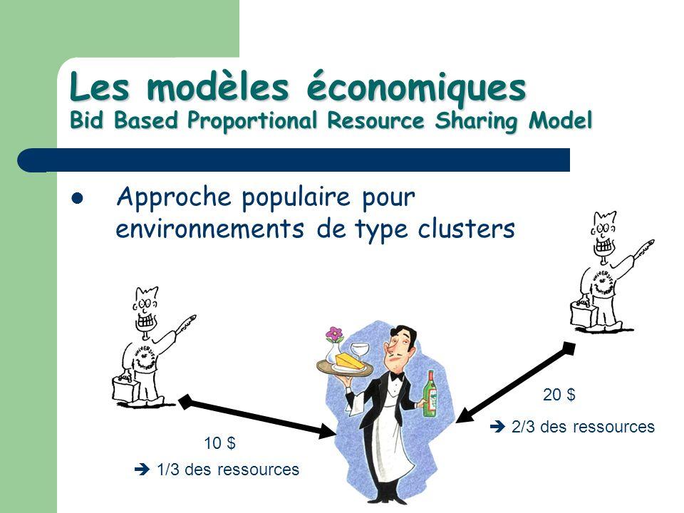 Les modèles économiques Bid Based Proportional Resource Sharing Model Approche populaire pour environnements de type clusters 1/3 des ressources 2/3 d