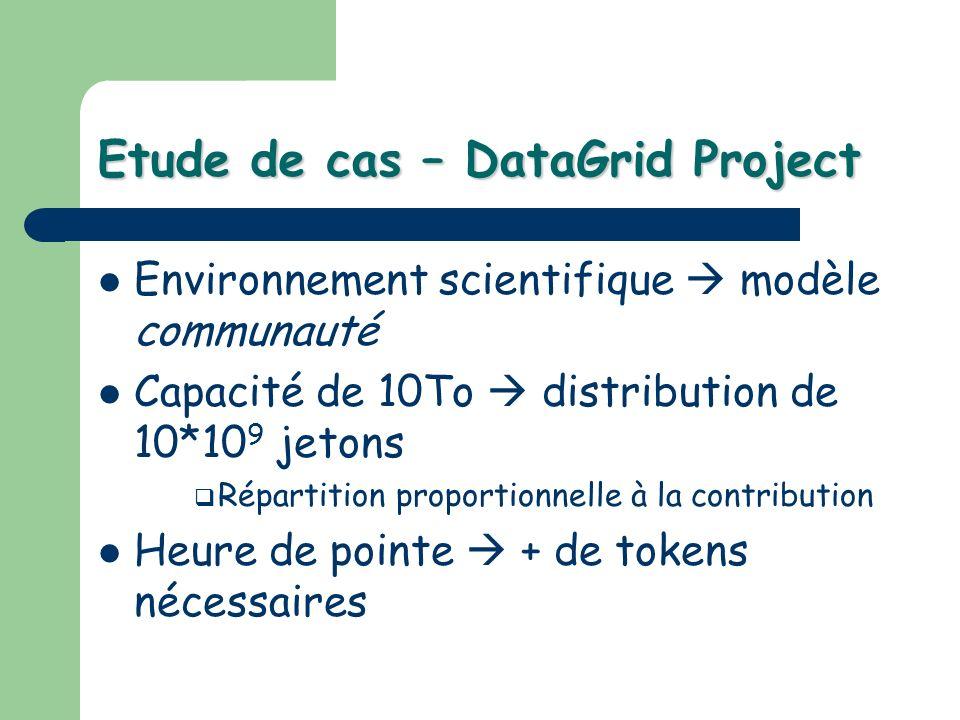 Etude de cas – DataGrid Project Environnement scientifique modèle communauté Capacité de 10To distribution de 10*10 9 jetons Répartition proportionnelle à la contribution Heure de pointe + de tokens nécessaires