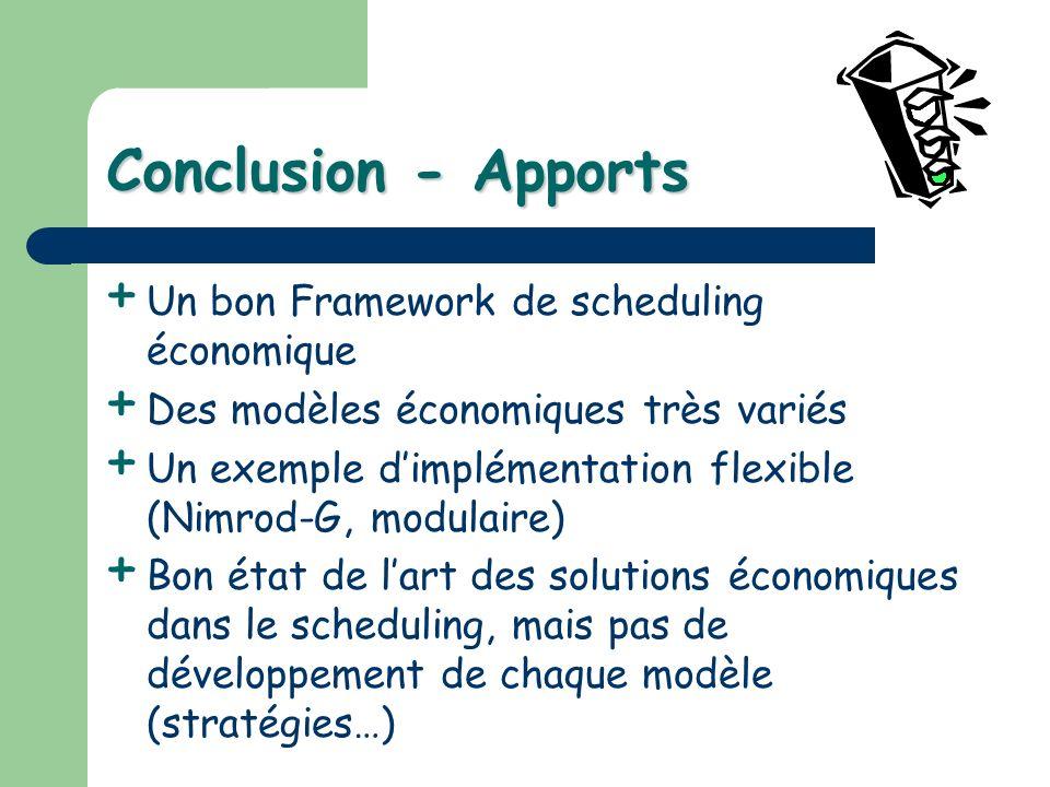 Conclusion - Apports + Un bon Framework de scheduling économique + Des modèles économiques très variés + Un exemple dimplémentation flexible (Nimrod-G, modulaire) + Bon état de lart des solutions économiques dans le scheduling, mais pas de développement de chaque modèle (stratégies…)