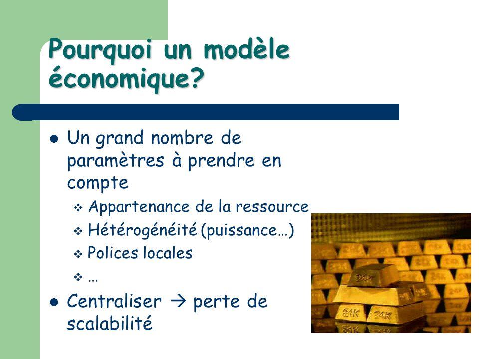 Pourquoi un modèle économique? Un grand nombre de paramètres à prendre en compte Appartenance de la ressource Hétérogénéité (puissance…) Polices local