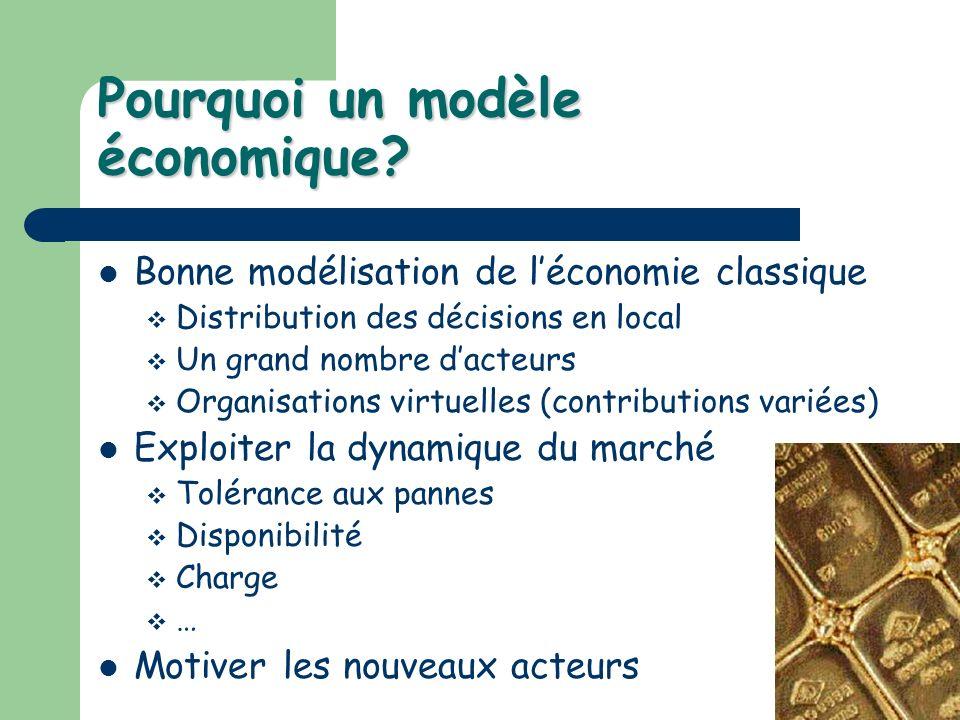 Pourquoi un modèle économique? Bonne modélisation de léconomie classique Distribution des décisions en local Un grand nombre dacteurs Organisations vi