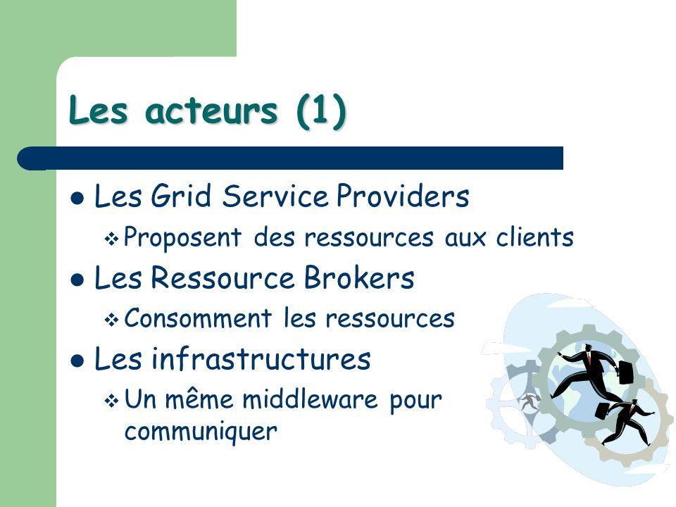 Les acteurs (1) Les Grid Service Providers Proposent des ressources aux clients Les Ressource Brokers Consomment les ressources Les infrastructures Un même middleware pour communiquer