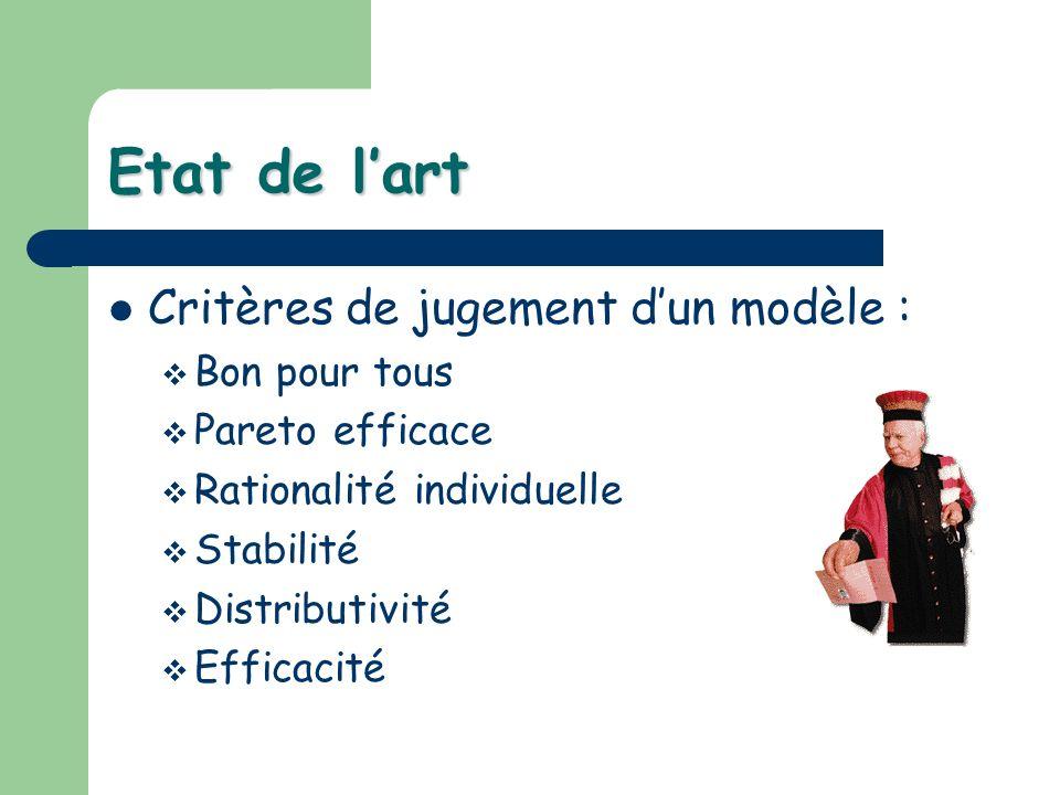 Etat de lart Critères de jugement dun modèle : Bon pour tous Pareto efficace Rationalité individuelle Stabilité Distributivité Efficacité