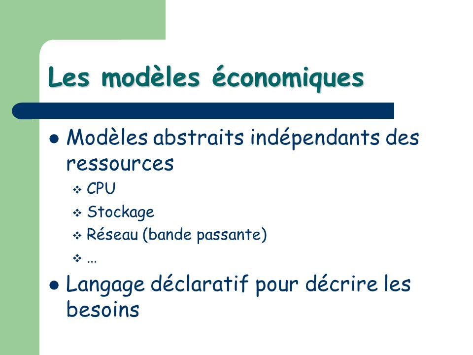 Les modèles économiques Bid Based Proportional Resource Sharing Model Approche populaire pour environnements de type clusters 1/3 des ressources 2/3 des ressources 10 $ 20 $