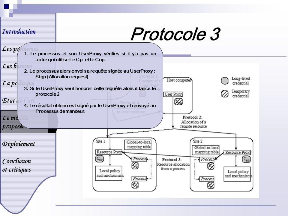 Introduction Les problèmes Les besoins La politique Etat de lart Le modèle proposée Déploiement Conclusion et critiques Protocole 3 1.