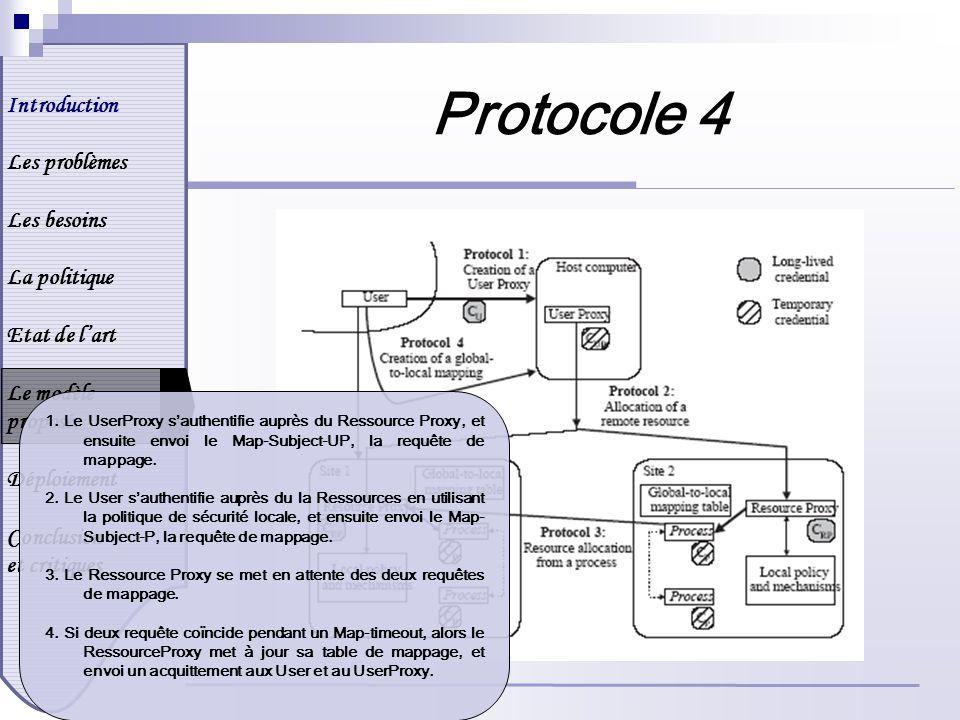 Introduction Les problèmes Les besoins La politique Etat de lart Le modèle proposée Déploiement Conclusion et critiques Protocole 4 1.