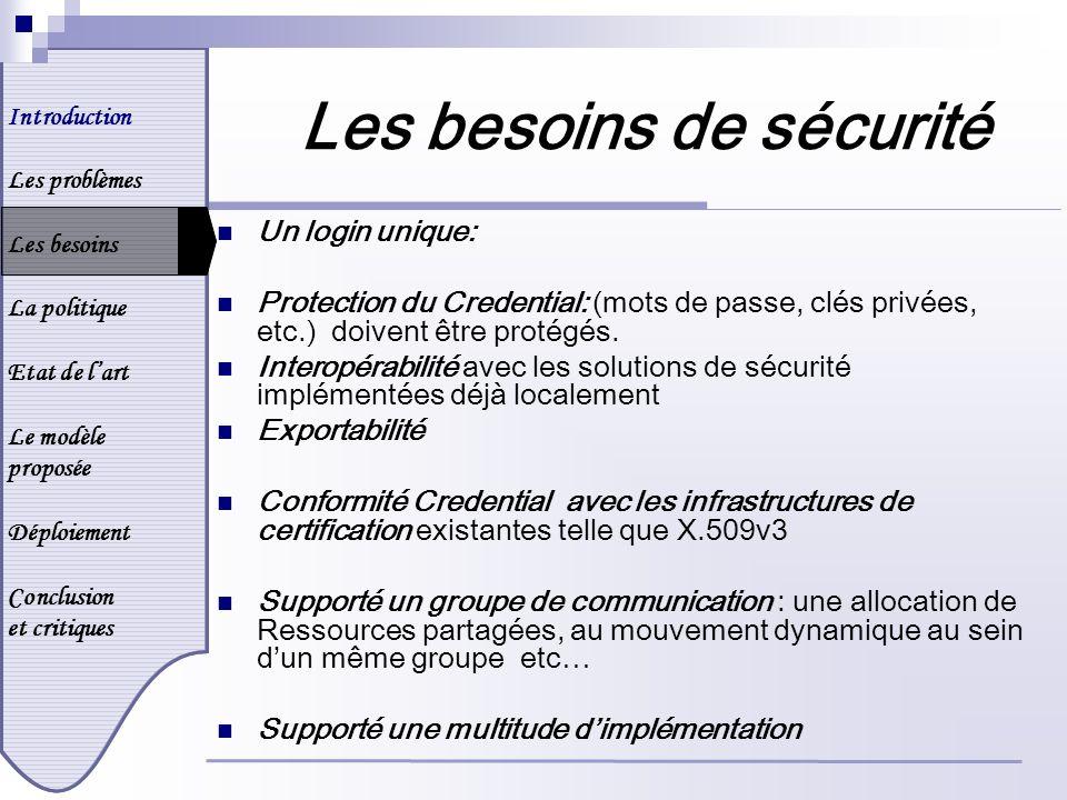 Introduction Les problèmes Les besoins La politique Etat de lart Le modèle proposée Déploiement Conclusion et critiques La politique de sécurité La grille de calcul comprend une multitude de domaine sécurisé.
