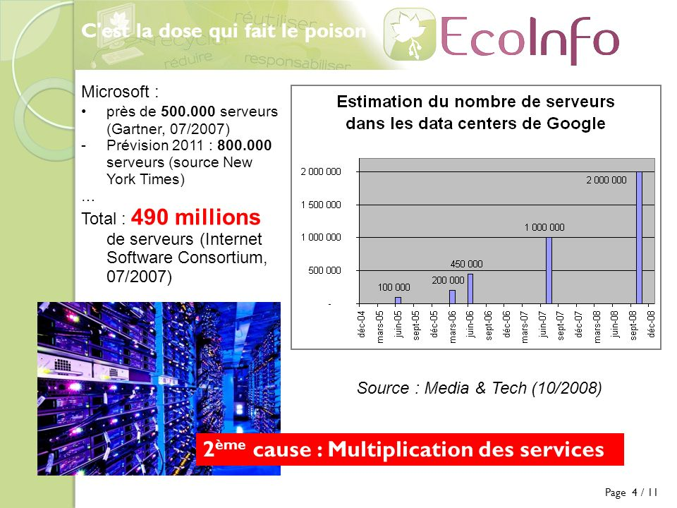 2 ème cause : Multiplication des services Microsoft : près de serveurs (Gartner, 07/2007) -Prévision 2011 : serveurs (source New York Times) … Total : 490 millions de serveurs (Internet Software Consortium, 07/2007) C est la dose qui fait le poison Page 4 / 11 Source : Media & Tech (10/2008)