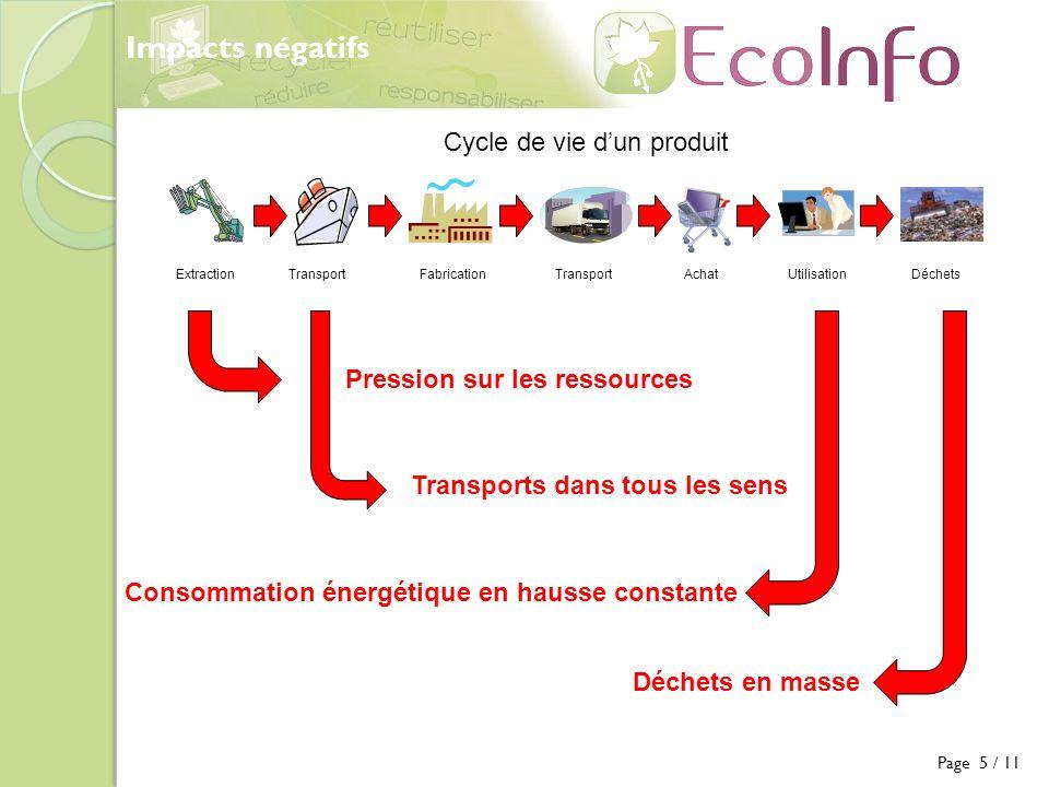 ExtractionTransportFabricationTransportAchatUtilisationDéchets Cycle de vie dun produit Pression sur les ressources Transports dans tous les sens Cons