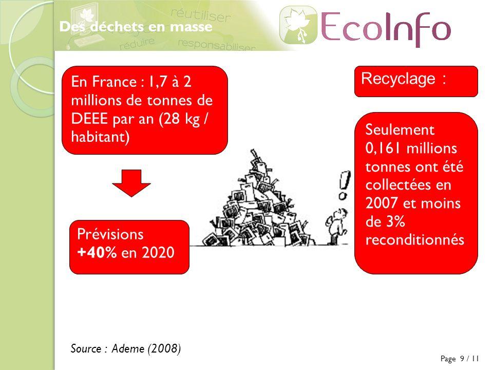 Des déchets en masse En France : 1,7 à 2 millions de tonnes de DEEE par an (28 kg / habitant) Source : Ademe (2008) Prévisions +40% en 2020 Recyclage : Seulement 0,161 millions tonnes ont été collectées en 2007 et moins de 3% reconditionnés Page 9 / 11