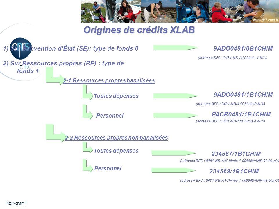P. 10 Intervenant l Origines de crédits XLAB 1) Sur Subvention dÉtat (SE): type de fonds 0 2) Sur Ressources propres (RP) : type de fonds 1 9ADO0481/0