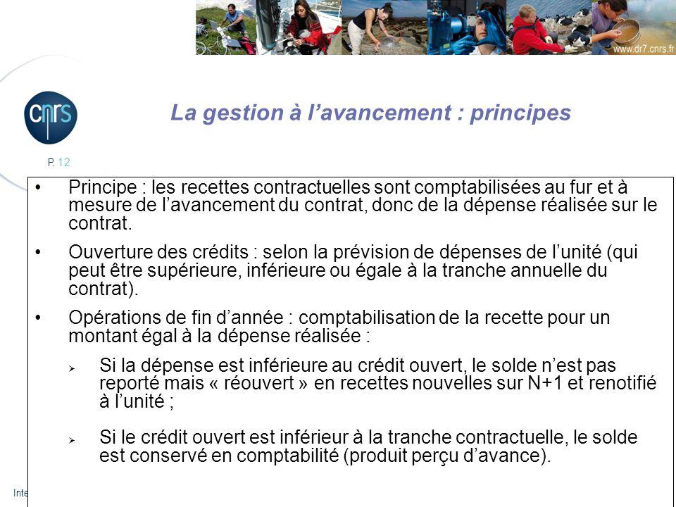 P. 12 Intervenant l Principe : les recettes contractuelles sont comptabilisées au fur et à mesure de lavancement du contrat, donc de la dépense réalis