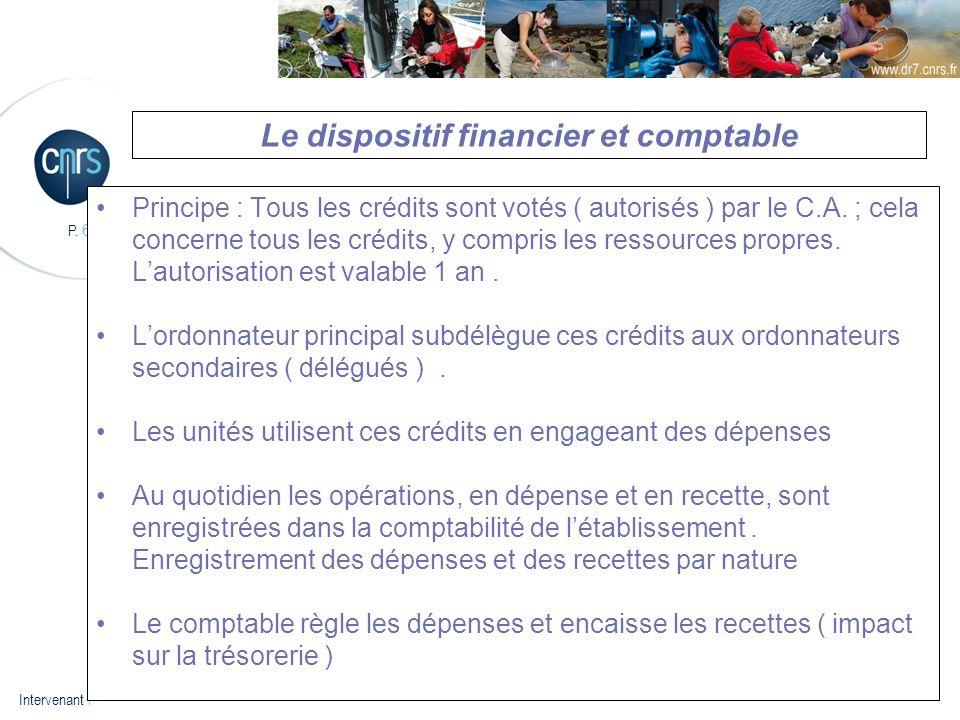 P. 6 Intervenant l Le dispositif financier et comptable Principe : Tous les crédits sont votés ( autorisés ) par le C.A. ; cela concerne tous les créd