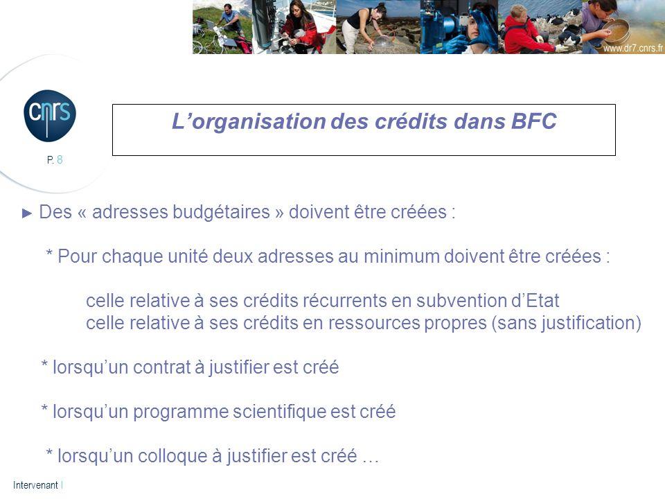 P. 8 Intervenant l Lorganisation des crédits dans BFC Des « adresses budgétaires » doivent être créées : * Pour chaque unité deux adresses au minimum