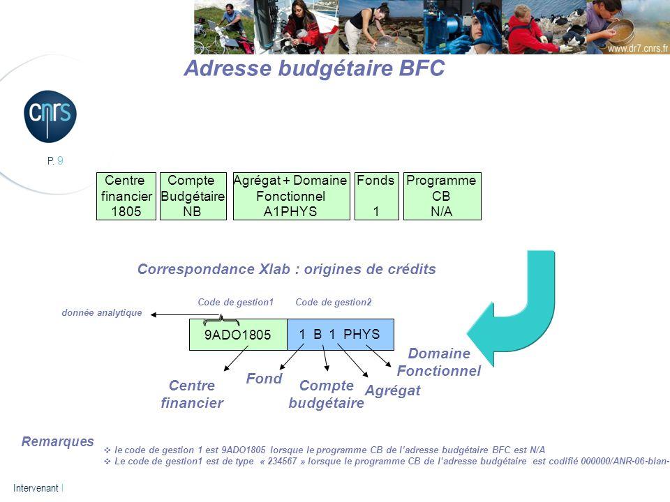 P. 9 Intervenant l Compte Budgétaire NB Agrégat + Domaine Fonctionnel A1PHYS Fonds 1 Programme CB N/A Centre financier 1805 Adresse budgétaire BFC 9AD