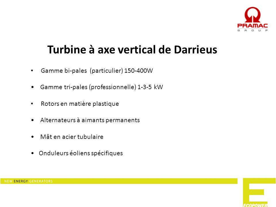 Le but du projet était dobtenir une turbine plus compacte, légère et novatrice, adaptée aux installations urbaines.