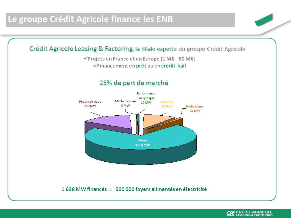 Le groupe Crédit Agricole finance les ENR Projets en France et en Europe [1 M - 60 M] Financement en prêt ou en crédit-bail Crédit Agricole Leasing &