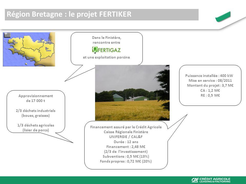 Région Bretagne : le projet FERTIKER Dans le Finistère, rencontre entre et une exploitation porcine Approvisionnement de 17 000 t 2/3 déchets industri