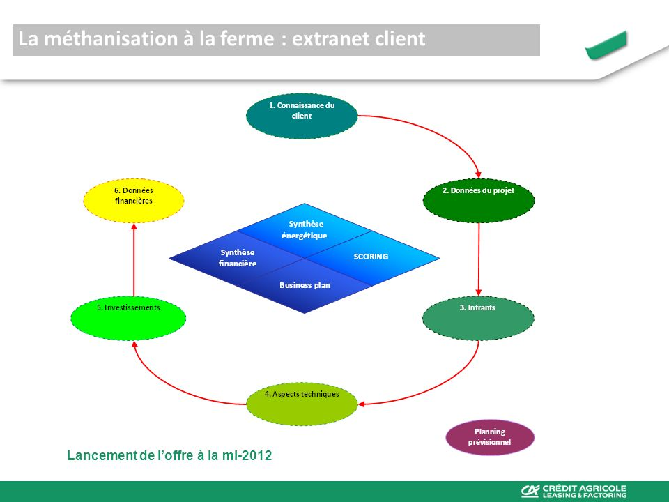 Dossiers > à 20 M Département des grandes relations – Paris Tél.