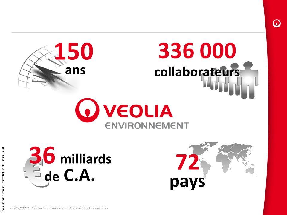 Document commercial non contractuel –Veolia Environnement 150 ans 36 milliards de C.A.