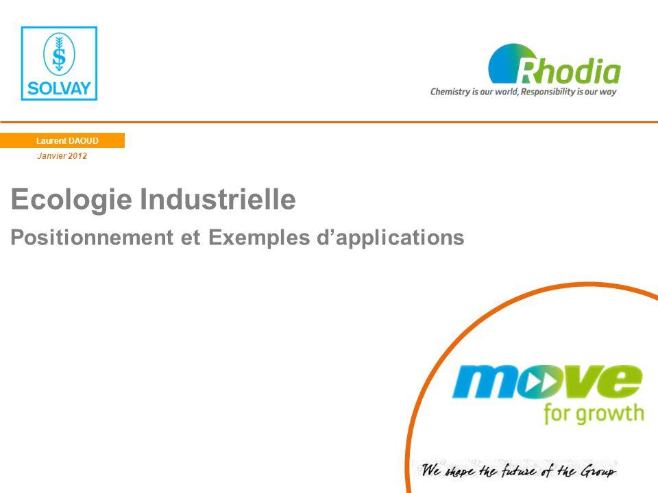 Ecologie Industrielle Positionnement et Exemples dapplications Laurent DAOUD Janvier 2012