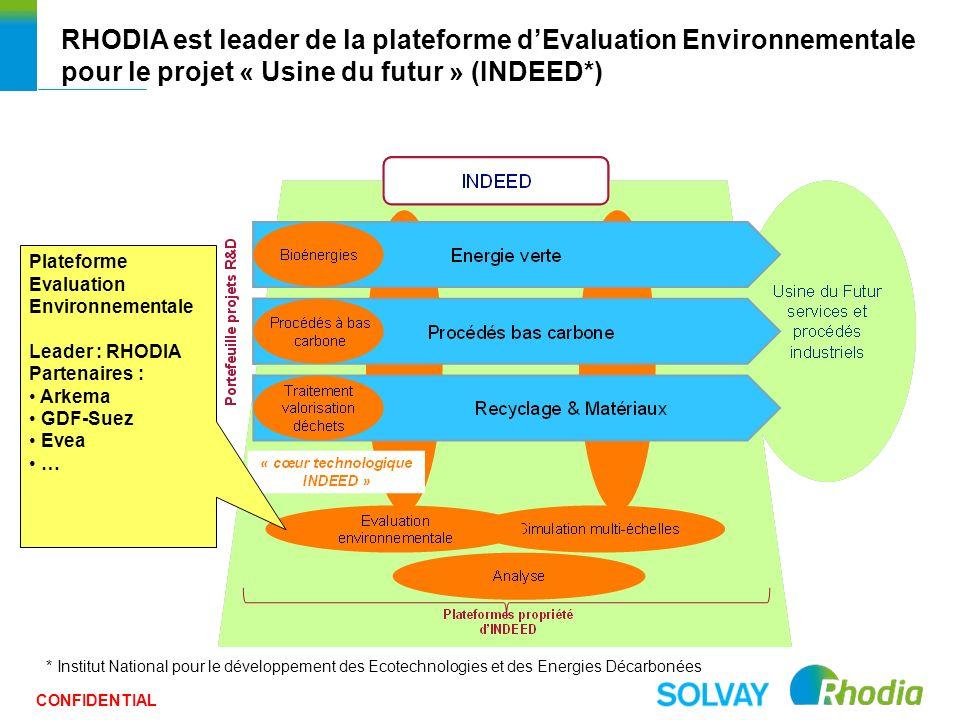 CONFIDENTIAL RHODIA est leader de la plateforme dEvaluation Environnementale pour le projet « Usine du futur » (INDEED*) Plateforme Evaluation Environ