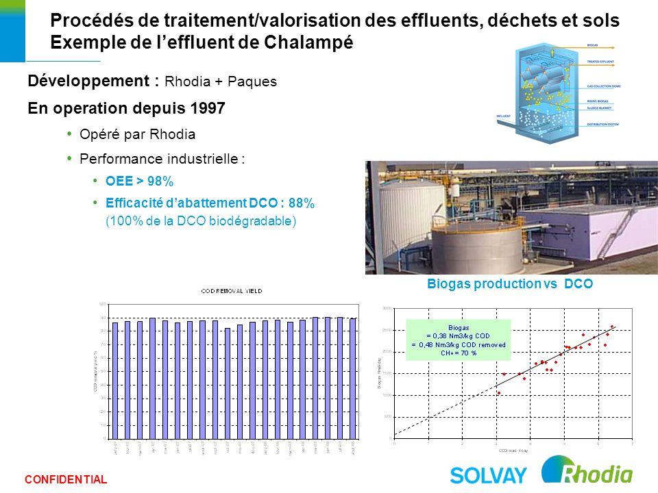 CONFIDENTIAL Procédés de traitement/valorisation des effluents, déchets et sols Exemple de leffluent de Chalampé Développement : Rhodia + Paques En op