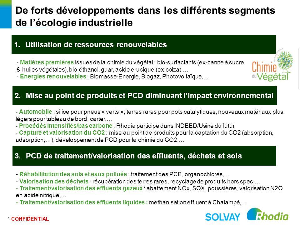 CONFIDENTIAL 22 De forts développements dans les différents segments de lécologie industrielle 2. Mise au point de produits et PCD diminuant limpact e