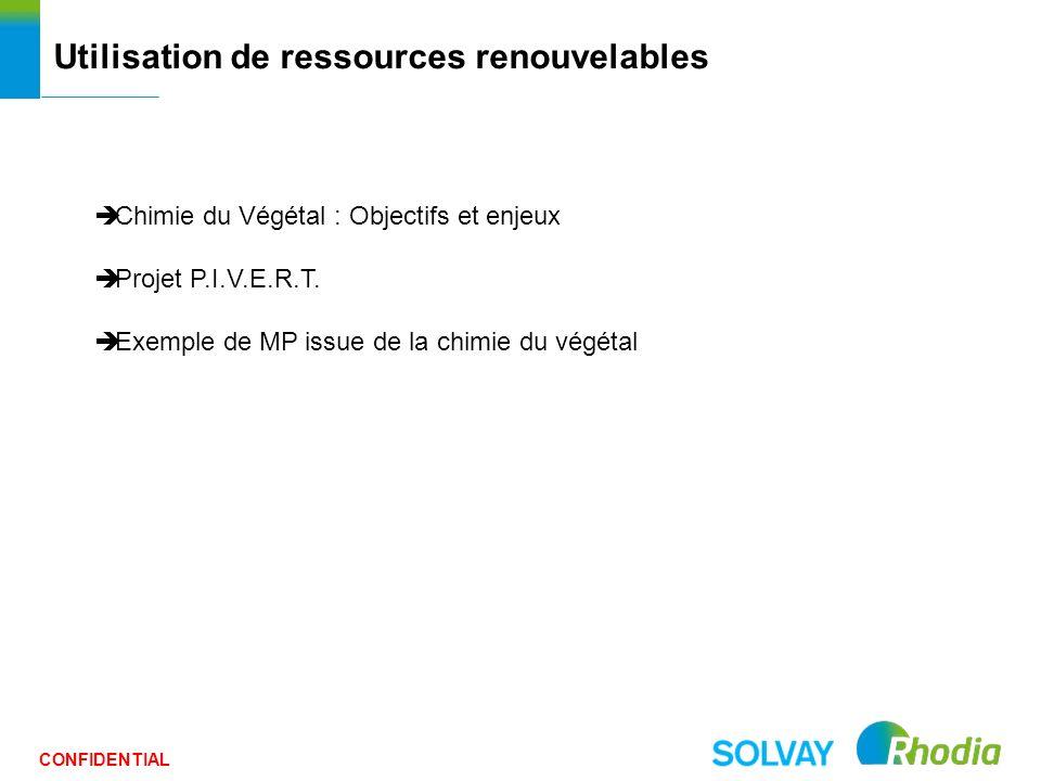 CONFIDENTIAL Utilisation de ressources renouvelables Chimie du Végétal : Objectifs et enjeux Projet P.I.V.E.R.T. Exemple de MP issue de la chimie du v