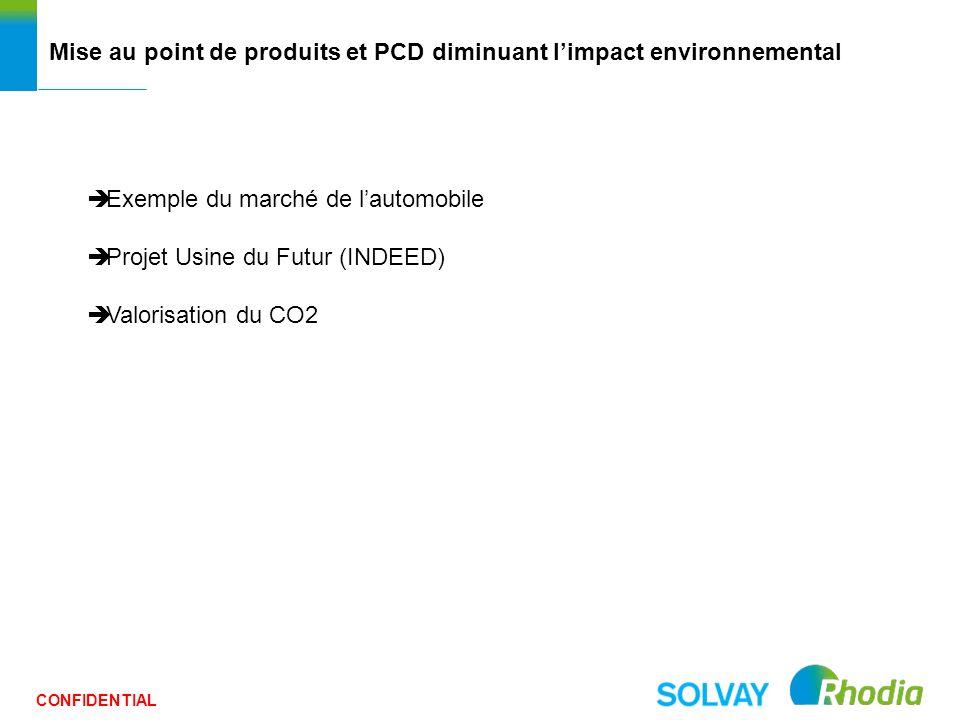 CONFIDENTIAL Mise au point de produits et PCD diminuant limpact environnemental Exemple du marché de lautomobile Projet Usine du Futur (INDEED) Valori