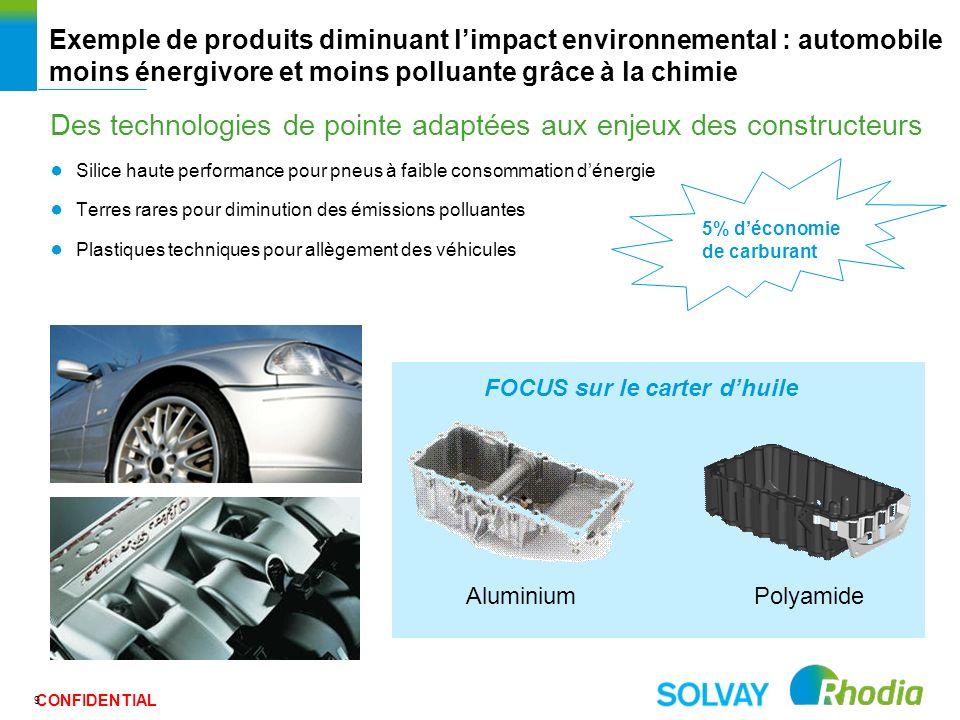 CONFIDENTIAL Exemple de produits diminuant limpact environnemental : automobile moins énergivore et moins polluante grâce à la chimie Des technologies