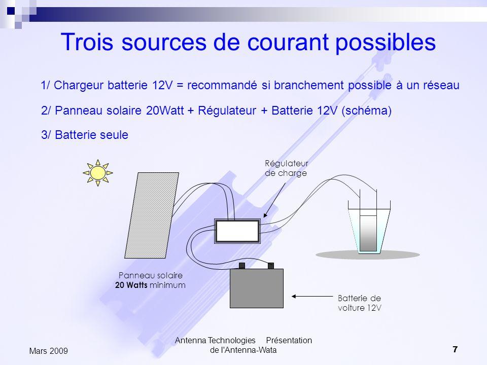 Antenna Technologies Présentation de l'Antenna-Wata7 Mars 2009 Trois sources de courant possibles 2/ Panneau solaire 20Watt + Régulateur + Batterie 12