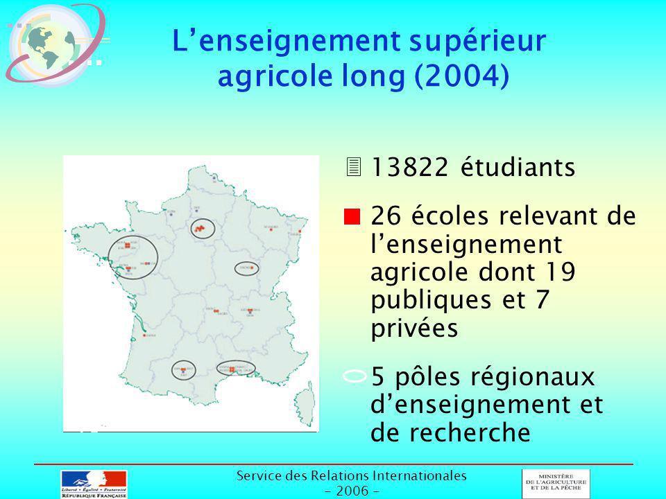 Service des Relations Internationales - 2006 - Lenseignement supérieur agricole long (2004) 313822 étudiants 26 écoles relevant de lenseignement agricole dont 19 publiques et 7 privées 5 pôles régionaux denseignement et de recherche