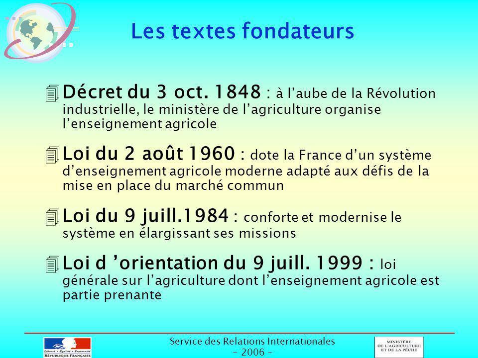 Service des Relations Internationales - 2006 - Les textes fondateurs 4Décret du 3 oct.