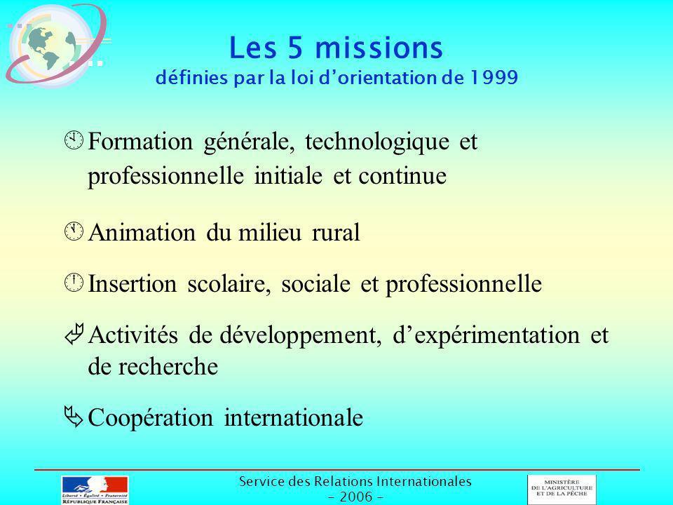 Service des Relations Internationales - 2006 - Les 5 missions définies par la loi dorientation de 1999 ÀFormation générale, technologique et professionnelle initiale et continue ÁAnimation du milieu rural ÂInsertion scolaire, sociale et professionnelle ÃActivités de développement, dexpérimentation et de recherche ÄCoopération internationale