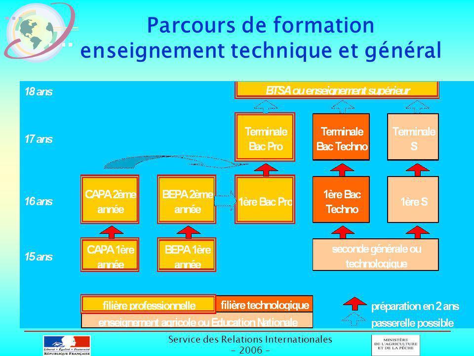 Service des Relations Internationales - 2006 - Parcours de formation enseignement technique et général