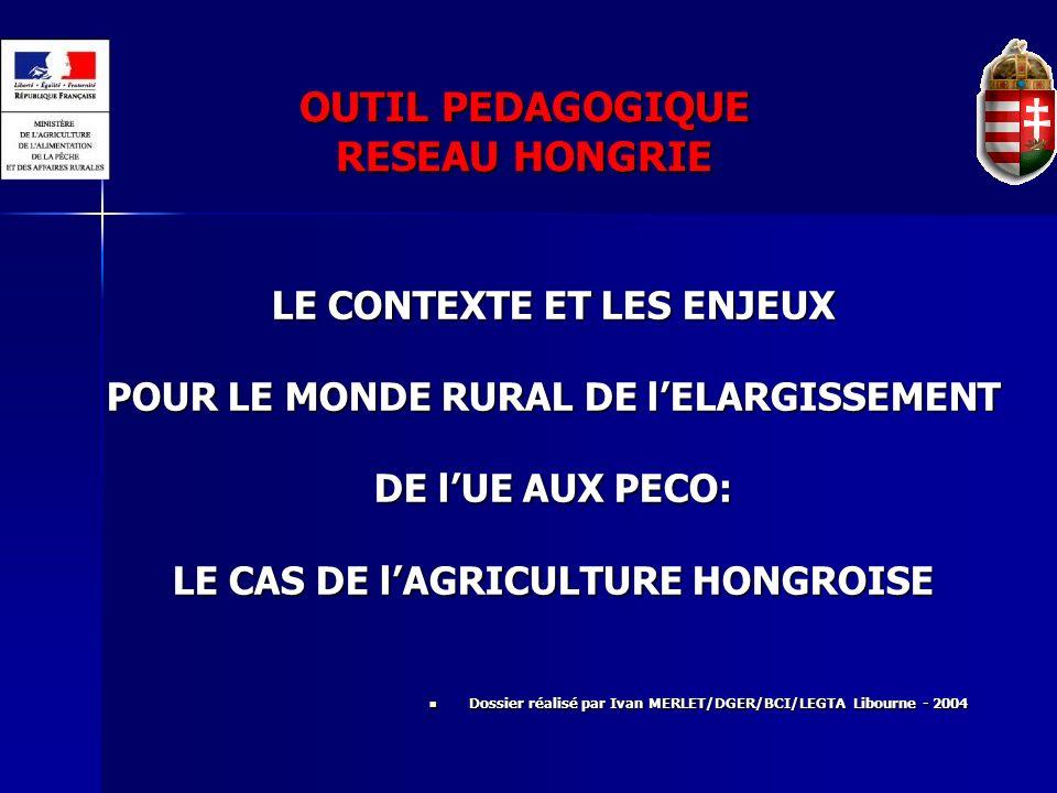 Ventilation du Territoire Hongrois 1 Les terres agricoles occupent 70 % du territoire de la hongrie